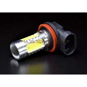 flashtech Flashtech 7.5W High Power LED for light bulbs: 9006 bulb size PLASMA FTHPF-9006